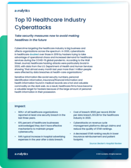 Article: Top 10 Healthcare Cyberattacks